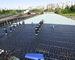 Саниране на плоски покриви по детайл ProfiROOF